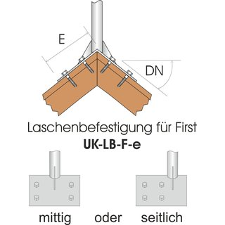 Unterkonstruktion UK-LB-F-E